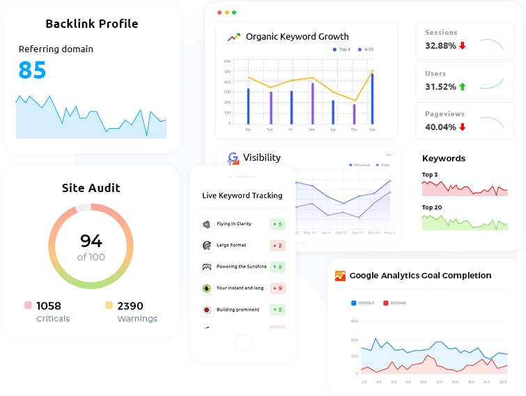 All-In-One Reporting Platform for Agencies